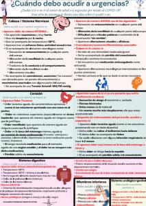 infografía cuándo ir a urgencias