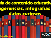 Guía contenido educativo: sugerencias, infografías datos curiosos