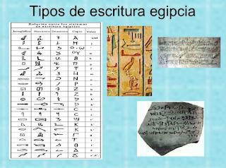 Tipos de escritura egipcia