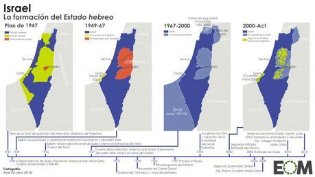 ¿Cuáles son las fronteras de Israel?