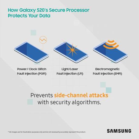 Galaxy S20 fortalece su hardware con un Procesador Seguro