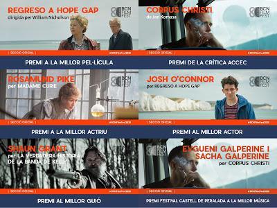 Palmarés Bcn Film Fest 2020