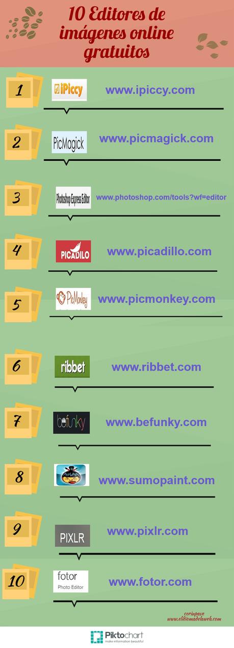 infografía con 10 editores de imágenes online gratuitos