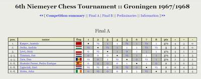 ¡Campeón de Europa Juvenil!