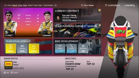 Ya podemos crear un equipo juvenil en MotoGP 20