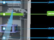 KEYTER presenta AirSanit, único Sistema Tratamiento Purificación Aire compatible presencia personas(innovación)