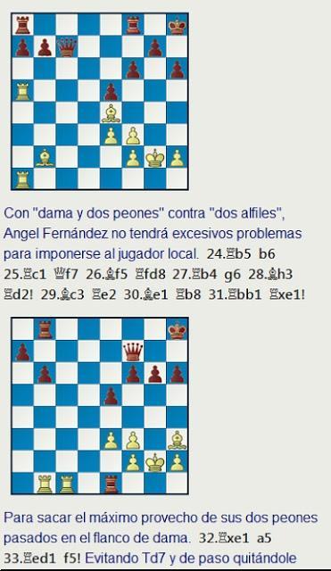 Seguimos con Angel Fernández en su primer Campeonato de España