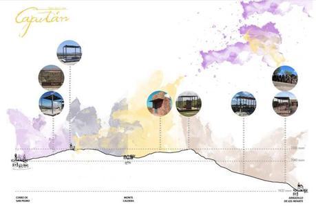Sendero del Capitán: nuevo ruta de senderismo en SLP