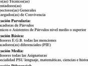 Oportunidades empleos para chile julio 2020).