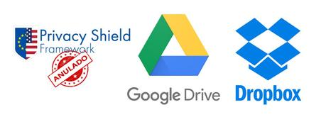 Dropbox Drive Privacy Shield