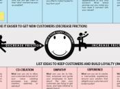 interesan clientes felices?