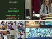 ÚLTIMO MOMENTO: hito para Informática Médica Argentina, aprobó proyecto Receta Electrónica