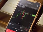 Libertex analiza situación mercados financieros