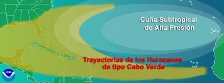 ¿Sabes que son los temibles huracanes tipo Cabo Verde o Caboverdianos? Su temporada comienza usualmente entre agosto y septiembre