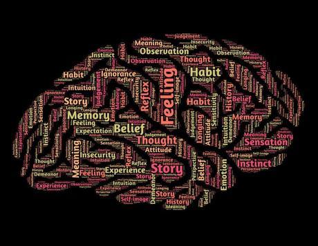 Las distorsiones cognitivas de la empresa