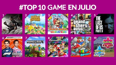Top Ventas en GAME durante julio 2020