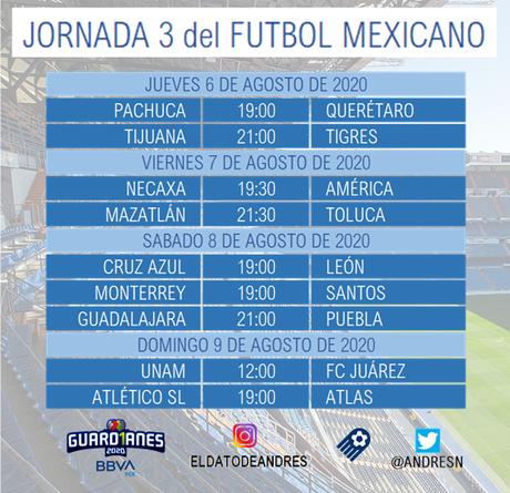 Guia para la jornada 3 del futbol mexicano Guard1anes 2020