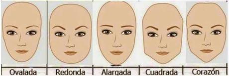 Cómo depilar las cejas de acuerdo a tu tipo de cara | Depilar las cejas paso a paso