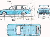 Renault Familiar 1982-1984