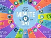 cifras internet redes sociales 2020