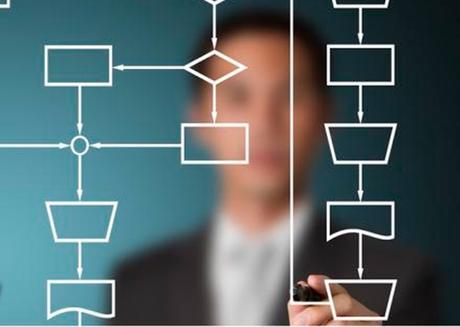 3 señales de que vuestros workflows marketing estan perjudicando al negocio