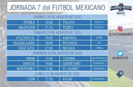 Programacion en TV la jornada 7 del futbol mexicano