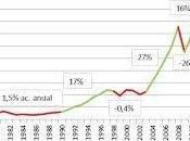 integración mercado laboral hispano