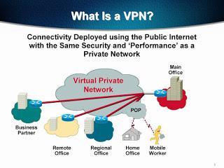 Ventajas y desventajas de las conexiones VPN