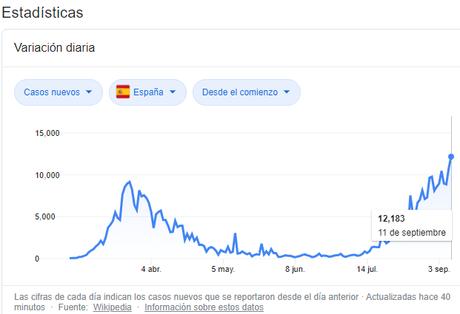 El municipio confinado de España que multiplica por 13 la tasa de contagio