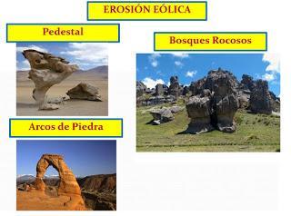 LA GEODINÁMICA TERRESTRE: EL PROCESO DE FORMACIÓN DE RELIEVE