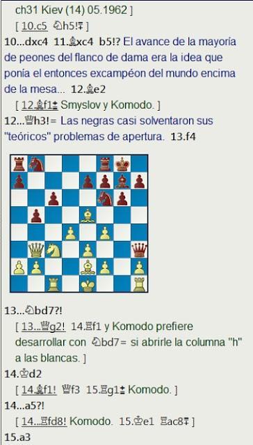 Grandes combates canarios (5) - Pomar vs Smyslov, Las Palmas (10) 1972