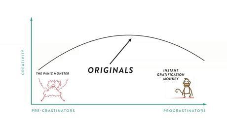 Cómo evitar ser procrastinadores y precrastinadores