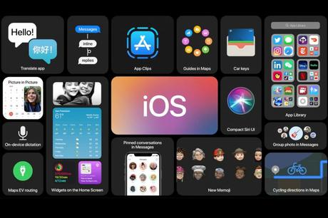 Actualizacion iOS 14 para iPhone y iPad