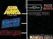 """Timeline cronología, """"cogida pinzas""""... Universo STAR WARS"""