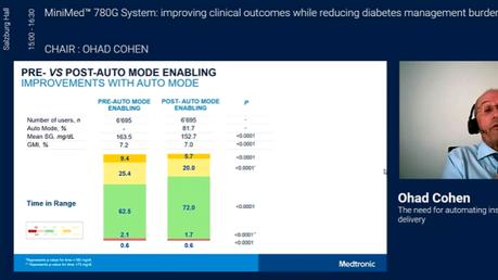 EASD 2020: Novedades en bombas de insulina