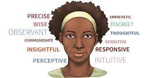 How would you define yourself? Cómo describirte a tí mismo en inglés