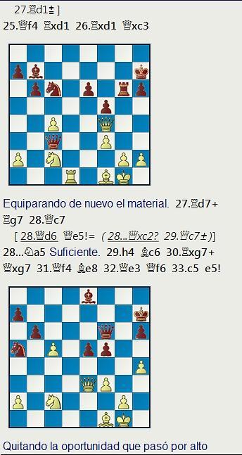 Grandes combates canarios (21) - Ljubojevic vs Bellón, Las Palmas (1) 1974