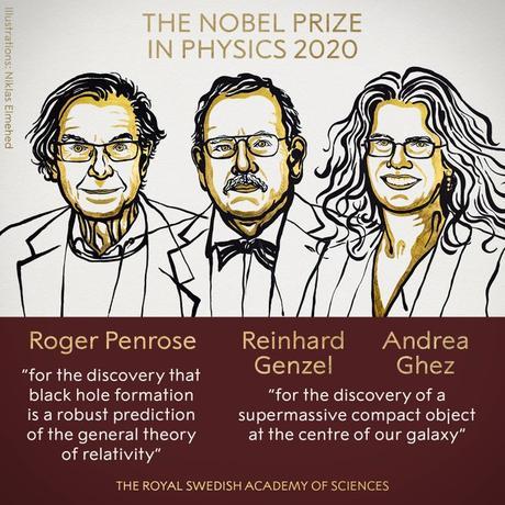 Nobel de Física 2020: Agujeros negros y el secreto más oscuro de la Vía Láctea