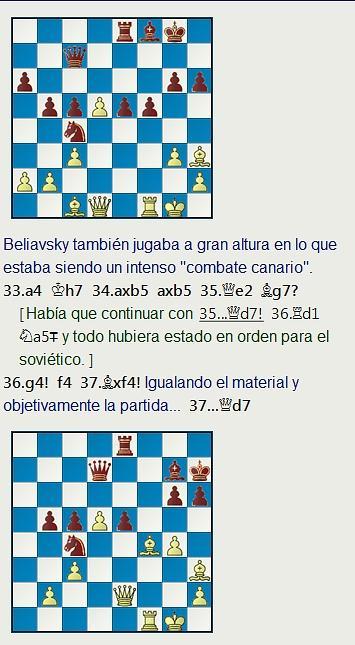 Grandes combates canarios (22) - Bellón vs Beliavsky, Las Palmas (2) 1974