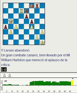 Grandes combates canarios (23) - Hartston vs Larsen, Las Palmas (2) 1974