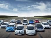 ¿Por vemos ahora tantos anuncios coches eléctricos?