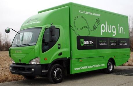 La electrificación de los vehículos de transporte es un área en desarrollo