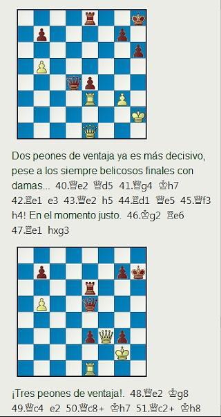 Grandes combates canarios (27) - Larsen vs Guillermo García, Las Palmas (3) 1974