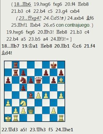 El baúl de los recuerdos (3) - Timman vs Spassky, Linares (4) 16.02.1983