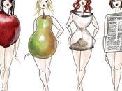 Como vestir segun tipo cuerpo
