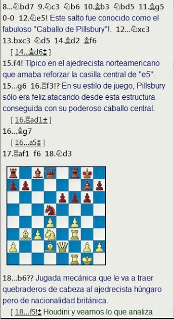 El baúl de los recuerdos (4) - Pillsbury vs Gunsberg, Monte Carlo (12) 1902