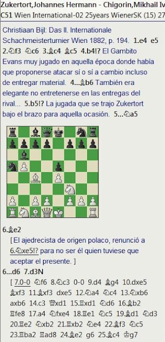 El baúl de los recuerdos (5) - Zukertort vs Chigorin, Viena (15) 27.05.1882