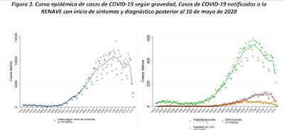 URGENTE. Lista de delitos cometidos en los colegios españoles por los Protocolos Covid-19