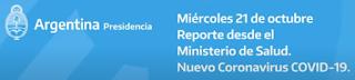 Qué es y cómo utilizar TeleCovid, el sistema de asistencia médica a distancia del Gobierno
