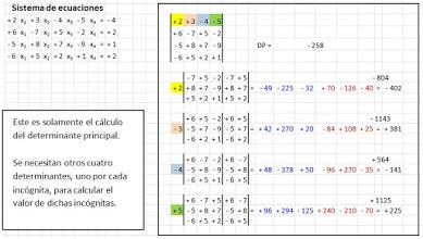 Best Mathematics Apps and Freeware for University Students